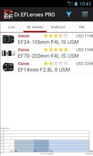 玩免費攝影APP|下載Dr.EFLenses app不用錢|硬是要APP