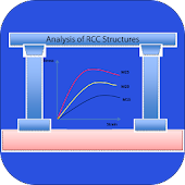 Analysis of RCC Structures