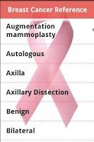 Screenshot of Breast Cancer Glossary