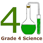 Grade 4 Science by 24by7exams icon