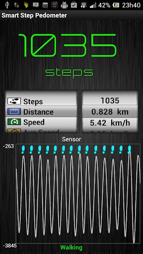 Smart Step Pedometer Pro