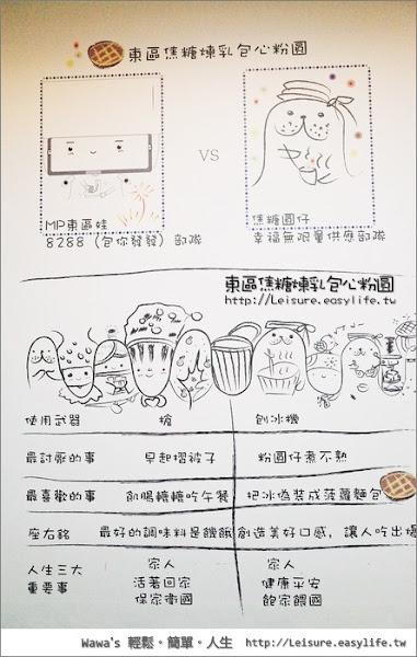【台南】東區焦糖煉乳包心粉圓,分店開不停的菠蘿麵包剉冰!(安平店)