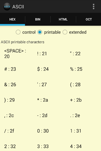 ASCII HTML Tabelle