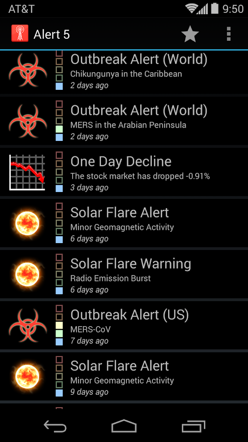Alert 5- screenshot