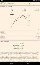 Financial Times Screenshot 40