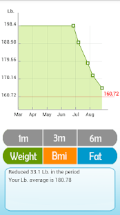 Body Mass Index Calculator (BMI) * Calculate Body Mass Index (BMI) * BMI Calculation * Calculate BMI