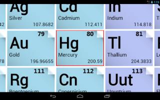 Screenshot of Periodic Table