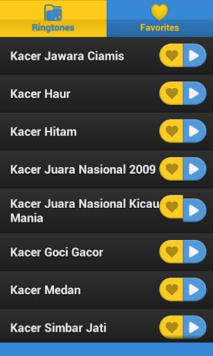 Kicau Kacer Jawara Sound Tone