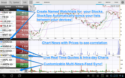 Stocks Realtime Quotes Charts Investor News