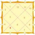 Astro Baby Name Calculator icon