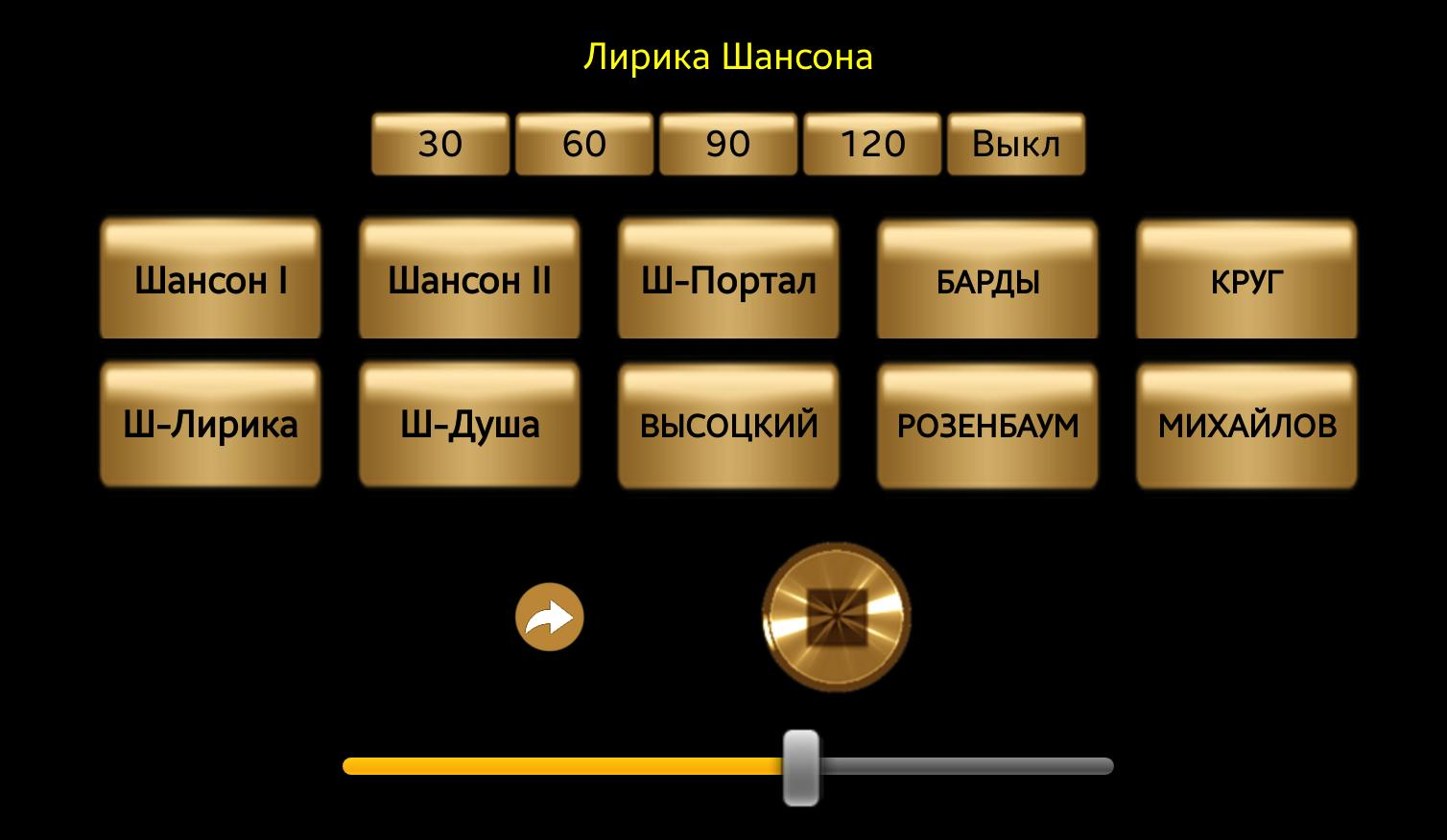 Фаворитные российские программы на дроид