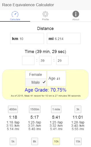 Race Pace Grade Calculator