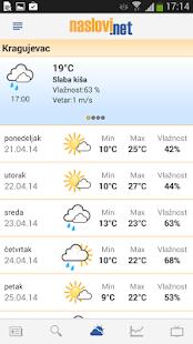 Naslovi - Vesti Srbija - screenshot thumbnail