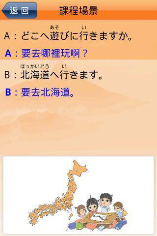 和風日本語入門3-看圖說日文 完整版
