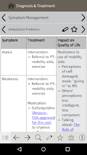 MS Diagnosis and Management - screenshot thumbnail