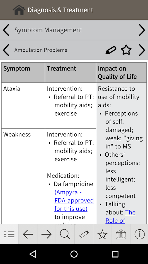 MS Diagnosis and Management- screenshot