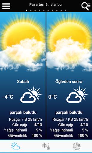 トルコの天気