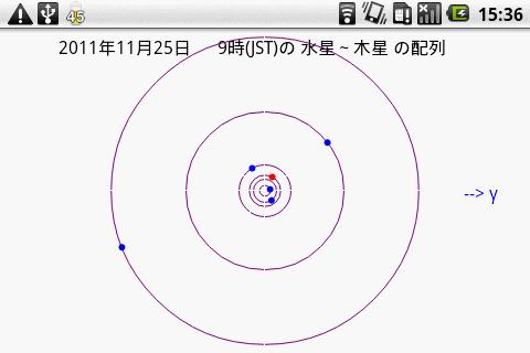惑星間の距離と配列- スクリーンショット