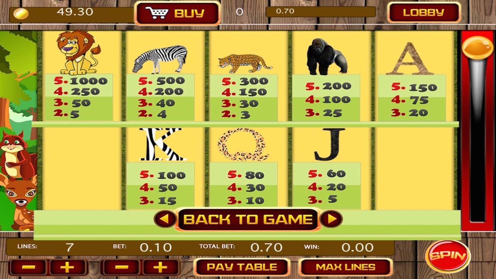 Farmville slots machines