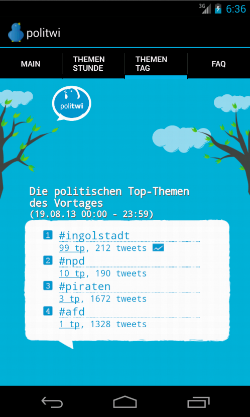 politwi- screenshot