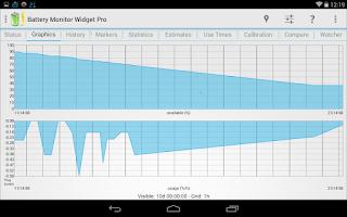 Screenshot of Battery Monitor Widget Pro