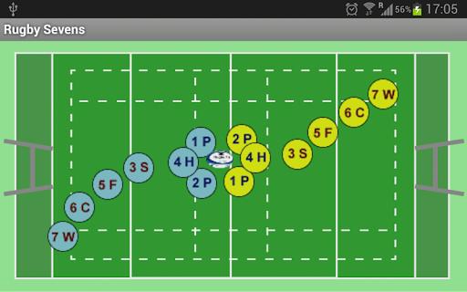 7s Coaching Free