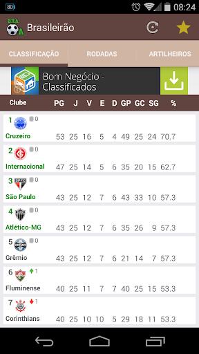 Futebol Serie A