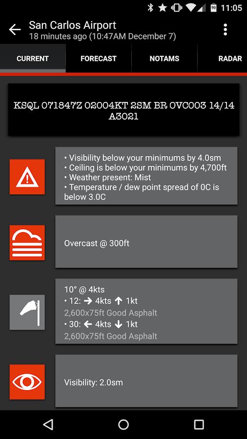 Takeoff - Aviation Weather - screenshot