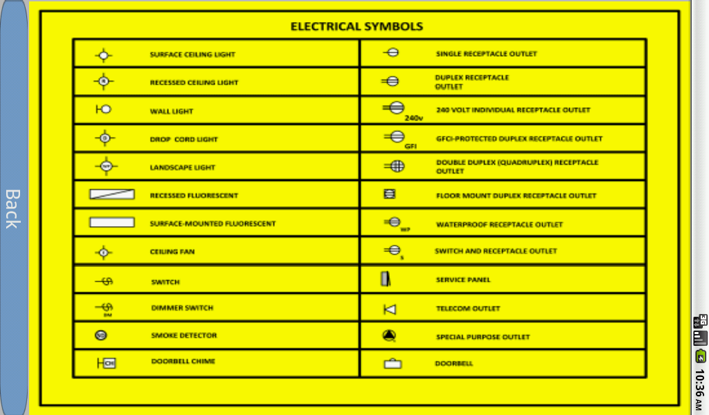 residential electrical wiring diagrams symbols wiring diagram electrical wiring in residential building wirdig wiring symbols auto diagram
