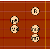 DG Guitar Chord Patterns