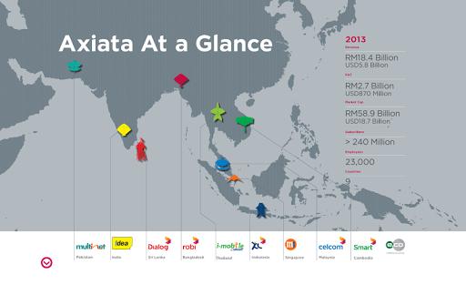玩商業App|Axiata AR 2013免費|APP試玩