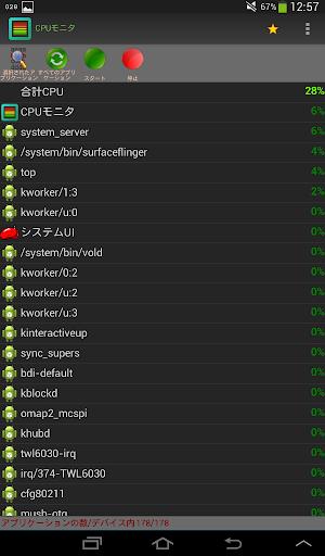 CPUモニタ