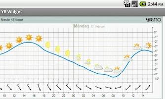 Screenshot of YR Weather Widget