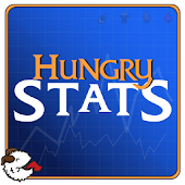LoL Hungry Stats (LoL Stats)