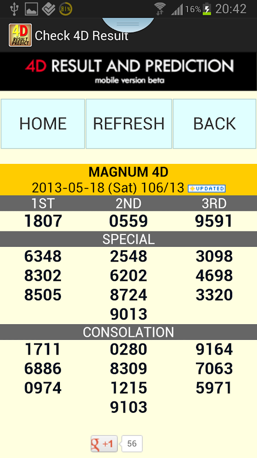 Lottery Result Prediction Magnum Sports Toto Damacai 4d Forecast