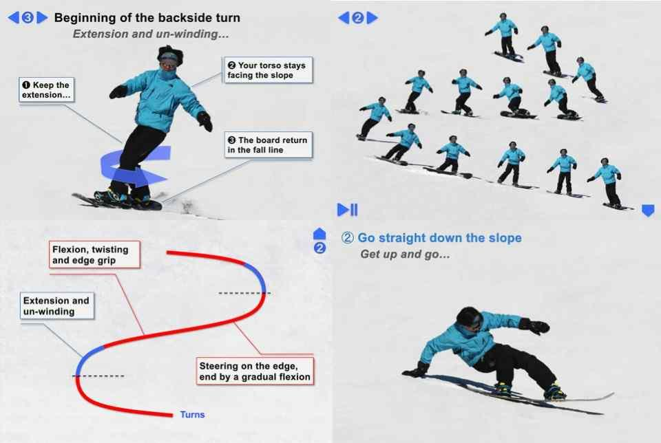 Snowboard TheSnowCoach- screenshot