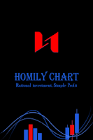 Screenshot of Homily Chart