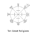 Ten Great Religions logo
