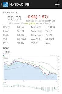 Stock Quote Realtime Stocks168
