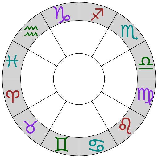 生活App|Astrological Charts LOGO-3C達人阿輝的APP
