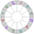 Astrological Charts icon