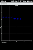 Screenshot of GSM location information