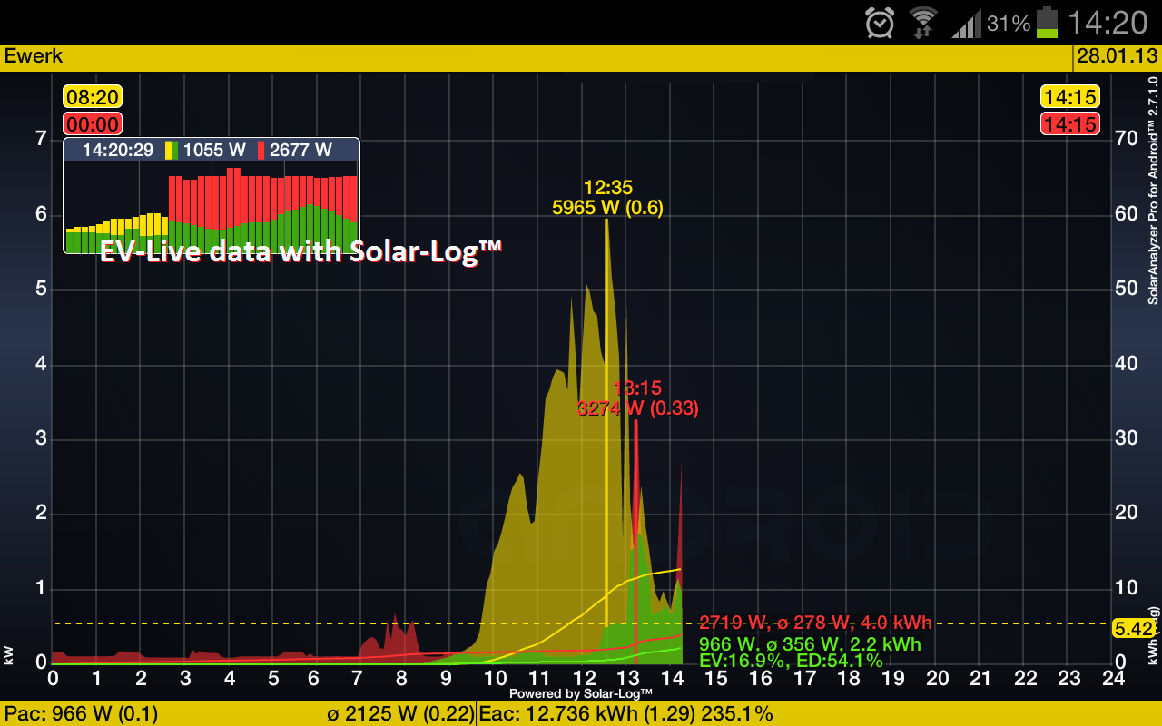 SolarAnalyzer Pro for Android™ - screenshot