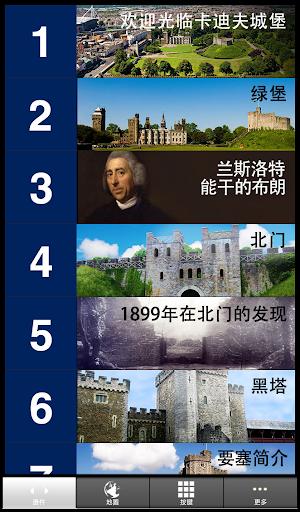 卡迪夫城堡–官方导览