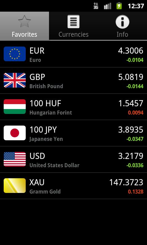 RON Exchange Rates - screenshot