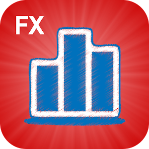 Forex chart on android