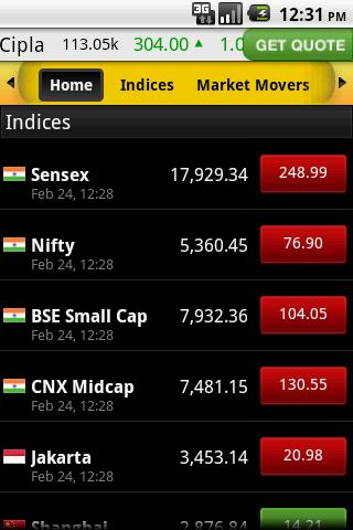 Moneycontrol Markets on Mobile - screenshot
