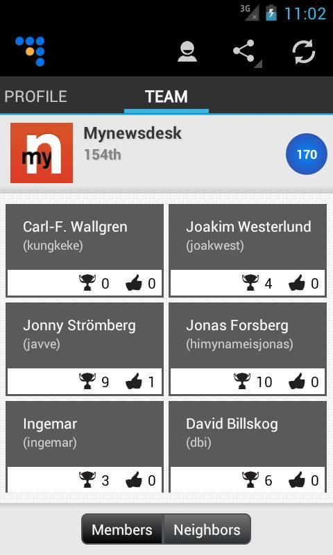 Coderwall Profiles- screenshot