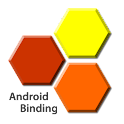 Contact: AndroidBinding Demo logo
