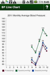 Blood Pressure Tracker - screenshot thumbnail